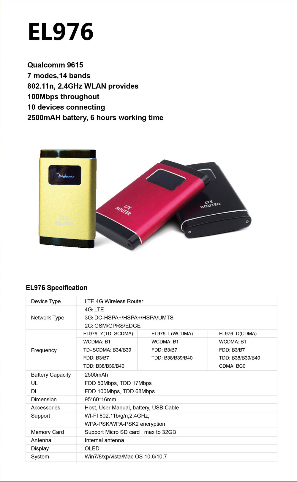 Application for tablet android - signal jamming device for sale