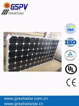 High power PV solar panel, 180w Mono module