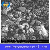 China factory Water soluble Fullerene Powder / C60(OH)n mH2O