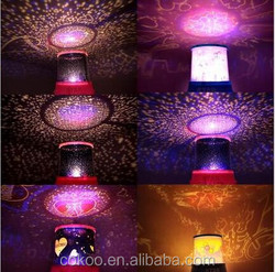 led projector Good Christmas gift LED light Flashing Colorful Sky Star Master Night Light Lovely Sky Starry Star Projector