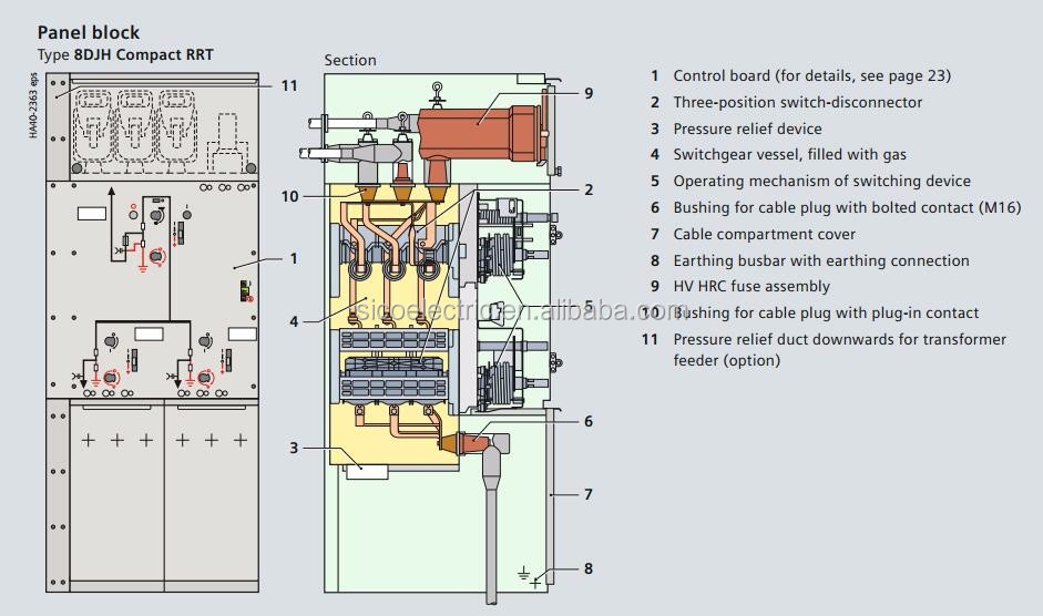 Gis/switchgear Type Sk-qtjy8 For Secondary Distribution Systems Up ...