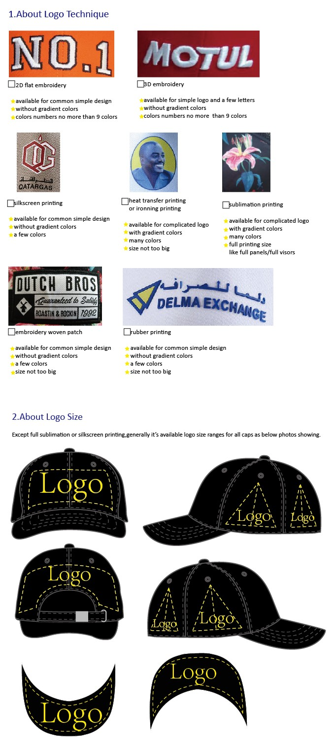cap choices 1