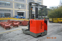 Chinese forklift