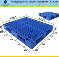 Truck 5T Rack Perforated HDPE Plastic Pallet Size Standard