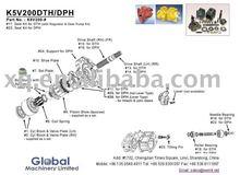 hydraulic pump & motor parts spare parts