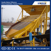 sand washing machine used in the gravel plants,water conservancy.