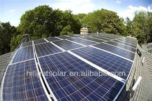 high efficiency best price canadian solar panels with TUV,CE,ISO,CEC