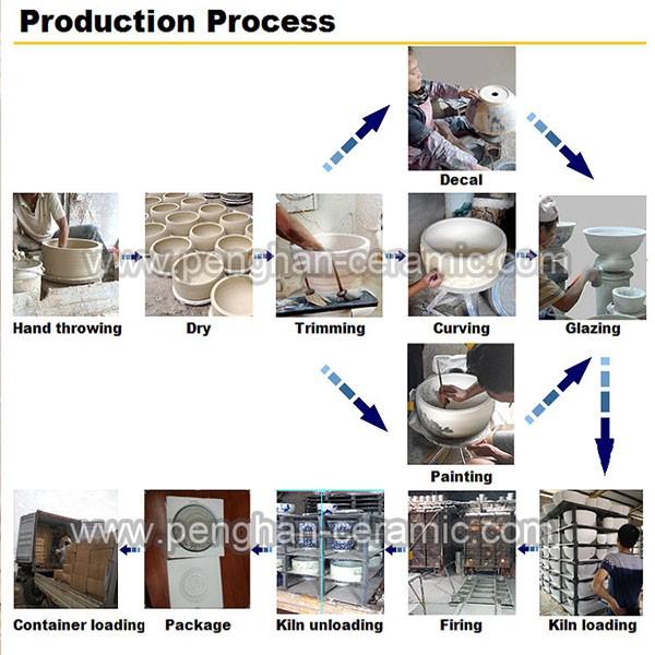 Direto da fábrica chinesa artesanal de cerâmica artística pia do banheiro irr -> Cuba Para Banheiro Direto Da Fabrica