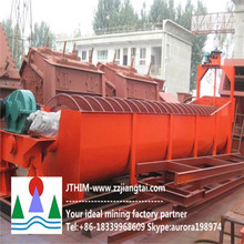Mining equipment iron ore spiral classifier