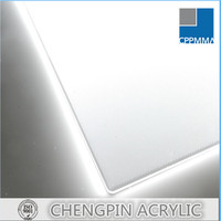 China wholesale Acrylic Light Guide Plate