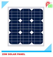 12V 25W Mono/Poly solar panel