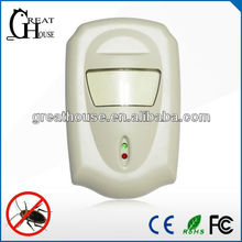 High tech Electromagnetic wild pest repeller GH-620
