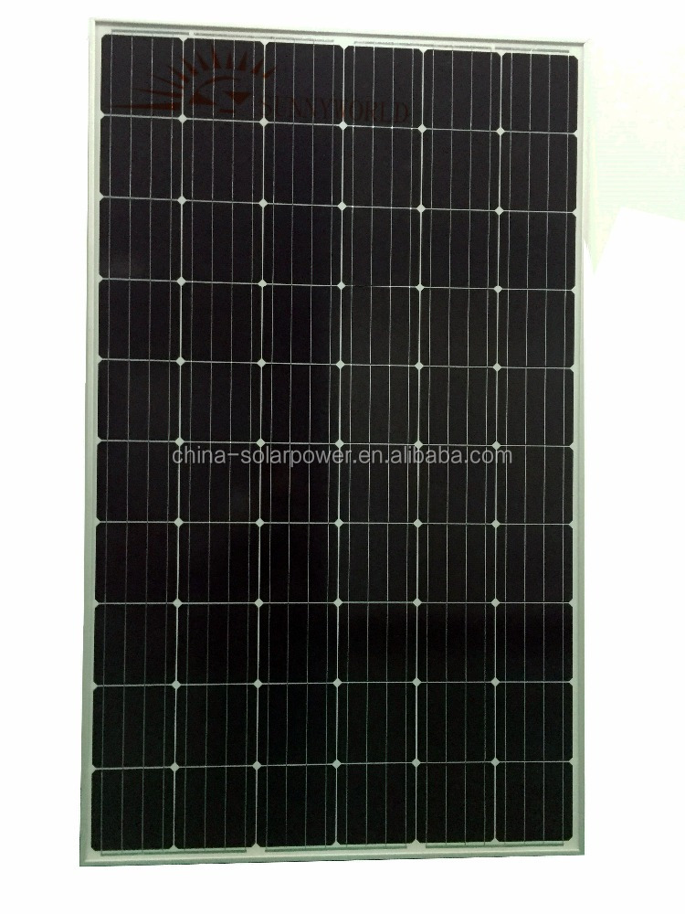 New design competitive price solar panels price from china for Solar panel blueprint