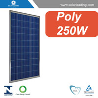 solar panels 240w and watt price soalr panels 260 watts with the best price and high efficiency from china