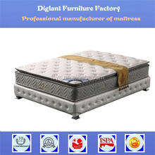 three side knitted fabric sleep well dreamland mattress