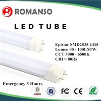 4ft Two years warranty 1200mm T8 led tube film porno 2014