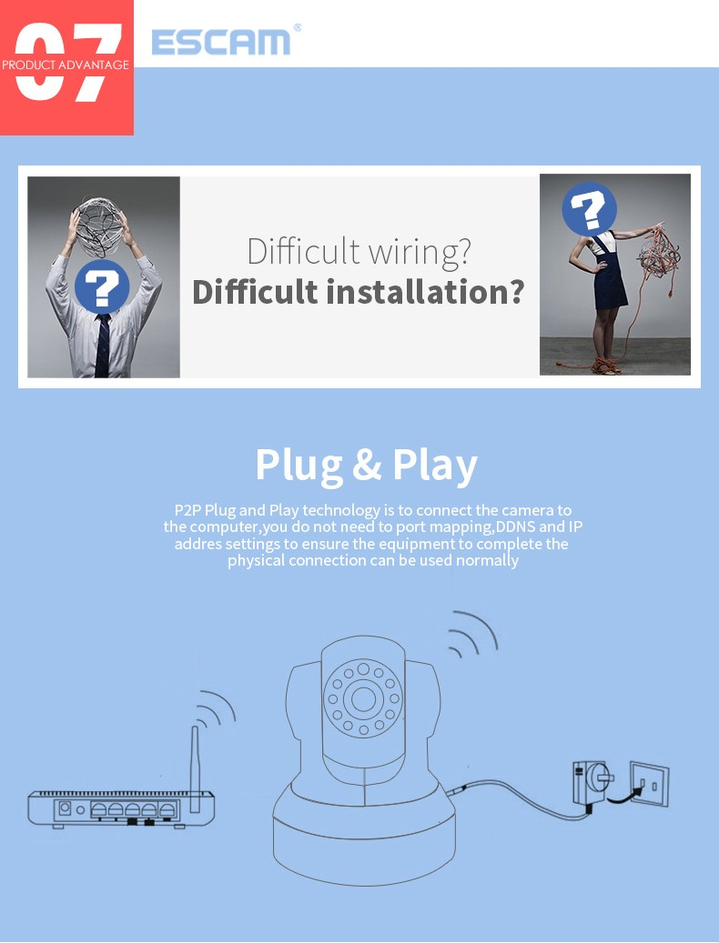 Wireless Remote Control Micro Dvr Mini Camera Circuit Diagram Of Directv Genie Wiring For 10 Base T Plug And Play Hd Ip