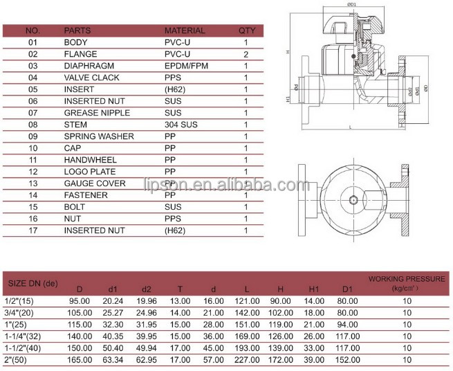 Pvc pipe fitting diaphragm valve flanged buy diaphragm valve standards we meet ccuart Gallery