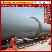 Magnesium oxide rotary kiln, magnesium metal rotary kiln, rotary kiln for Mg