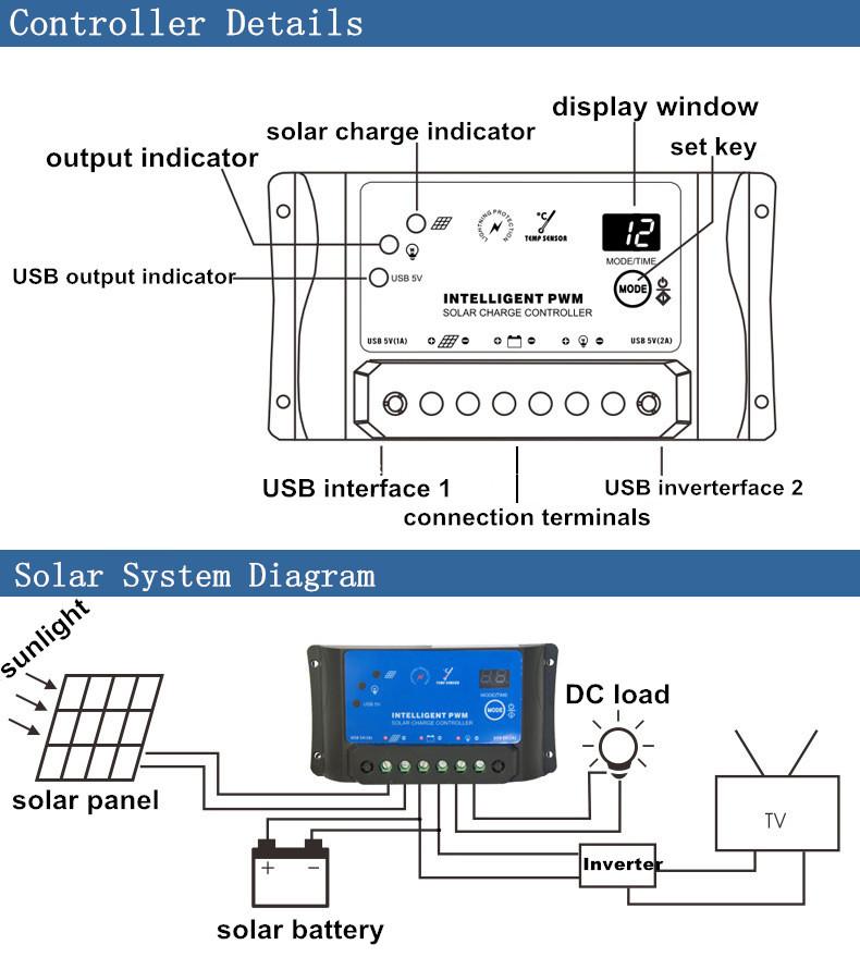 sunnysky motor Fan Speed Controller for wholesale TYC-30A