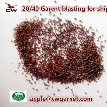 Sandblasting- garnet sand for abrasive