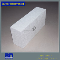 JM Mullite Insulation Bricks in ZIBO