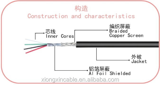 hot selling copper conductor electrical wire roll