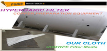 Very Good Filter Medium for HBFS120/10 in Coal Preparation Plant