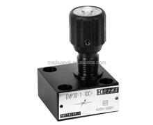 Throttle/check valve, DRV40