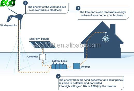 Hybrid-wind-solar-system(b).jpg