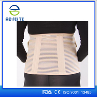 New products abdominal/spinal/hip/pelvic support OEM wholesale pregnant belly support belt
