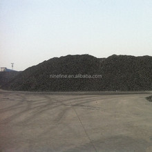 metallurgical coke breeze with best price