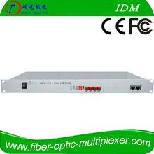 convertidor fotoeléctrico de STM1 eléctrica a la interfaz óptica