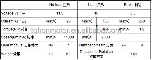 Parameters_starter_motor_CG150_TITAN_CBF125.jpg