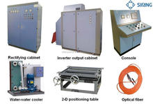induction heating welder (old brand name Sanyi Tianxing)
