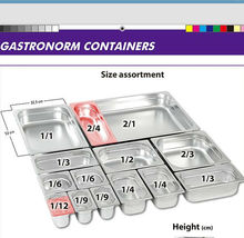 2015 guangzhou manufacturers for gastronorm pam / 1/9 size gn pans / nsf gastronorm tray