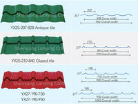 High quality low price corrugated sheets roofing