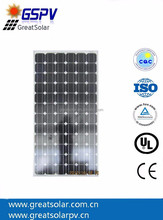 Price Per Watt! 320w Mono Solar Panel! Solar Modules, High Efficiency from China Manufacturer!