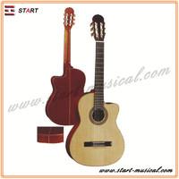 Most Popular Custom Korean Guitar Brands