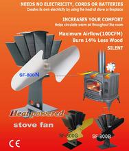 Calor impulsado estufa de madera Fan