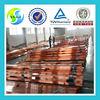 C1020 Copper Sheet,C1020 Copper Plate