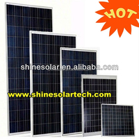 shine best price solar panel wholesale used in project