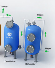 Puxin biogas filter