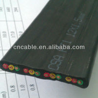 H05VVH6-F cable,power flat cable,PVC flexible cable