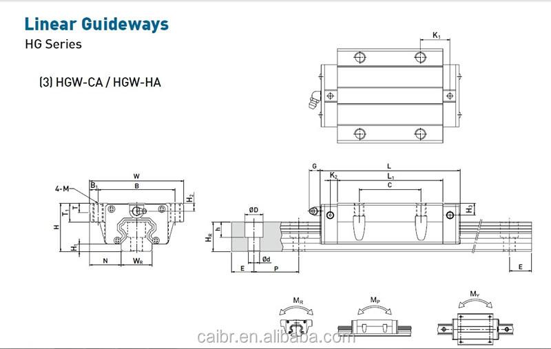Linear Guide Rail Block 3d Printer Linear Guide Rail