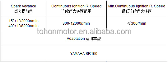 Parameters_CDI_YAMAHA_SR150.JPG