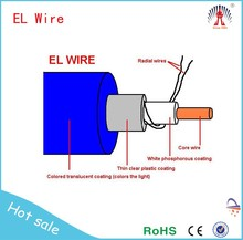 Brightness shining led wire pure blue color el wire multi different colors glowing el wire