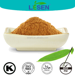 bamboo leaf extract silicone