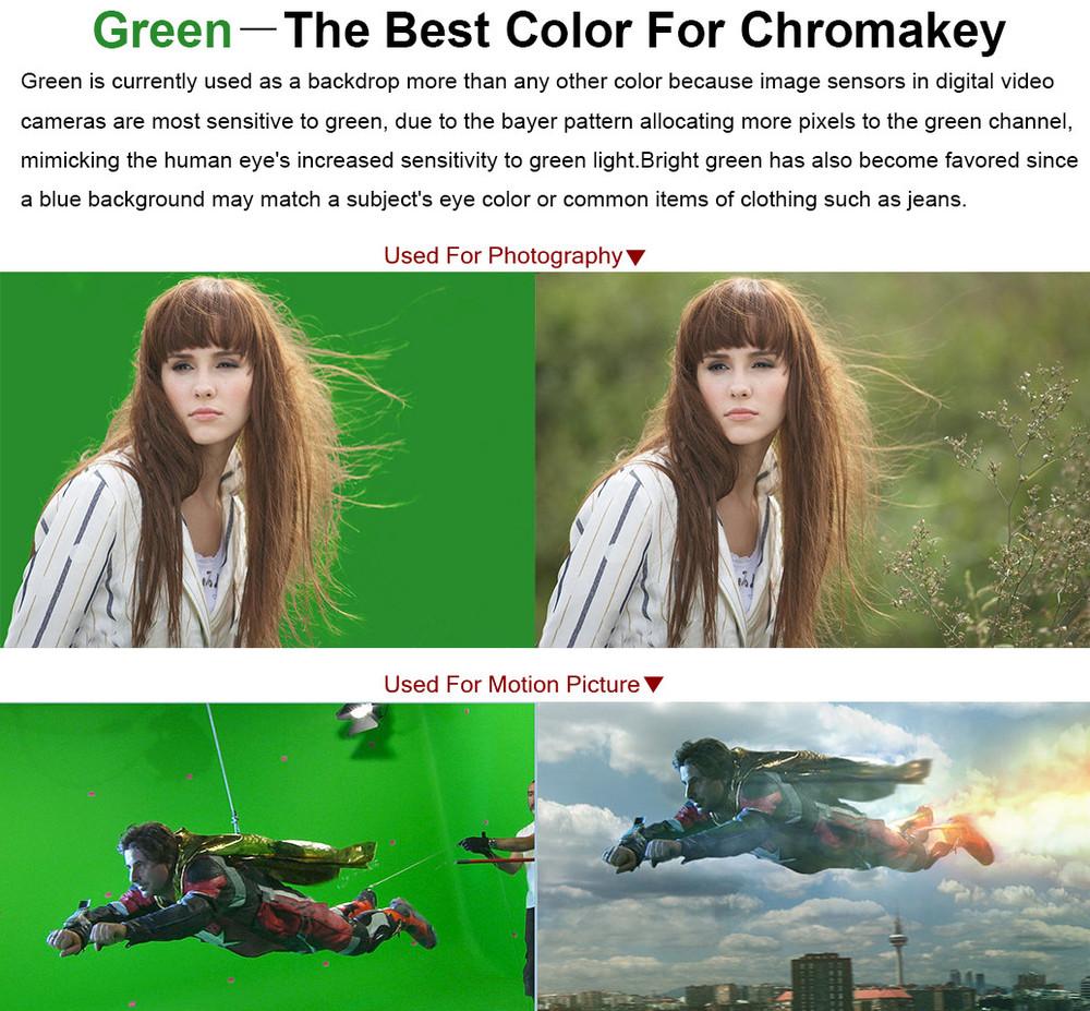Green for Chromakey
