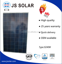China manufacturer Polycrystalline Pv Solar Panel 240W with lowest price